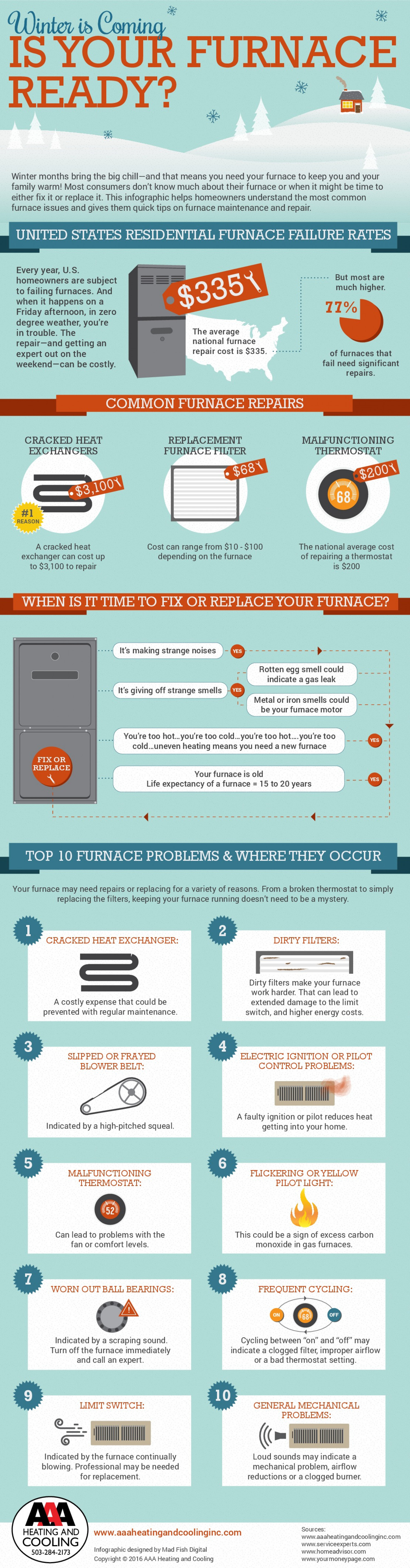 Winter is Coming - Is Your Furnace Ready?  Infographic