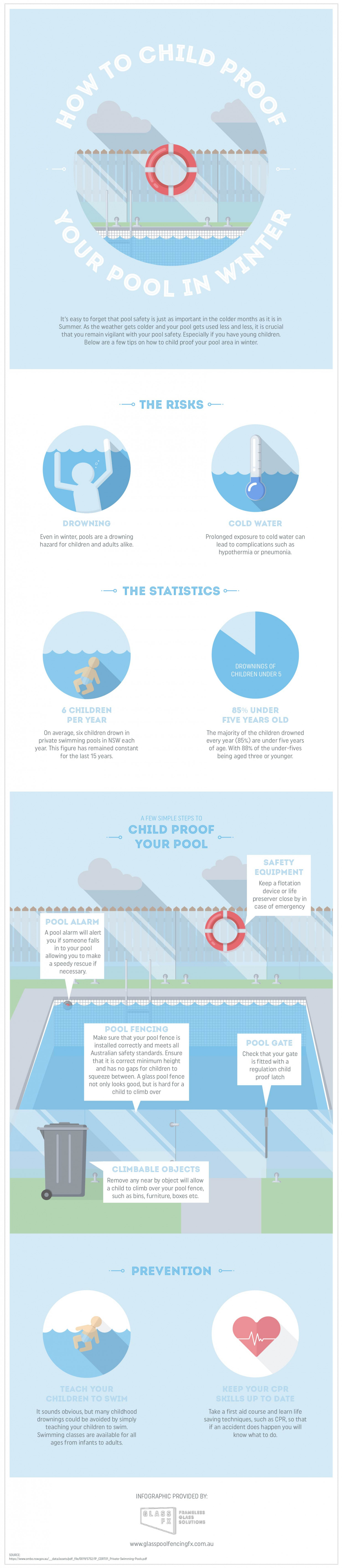 Winter Pool Safety: How To Childproof Your Pool In Winter Infographic
