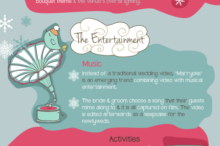 Winter Wedding Trends to Watch 2016/17 (Visual Asset) Infographic