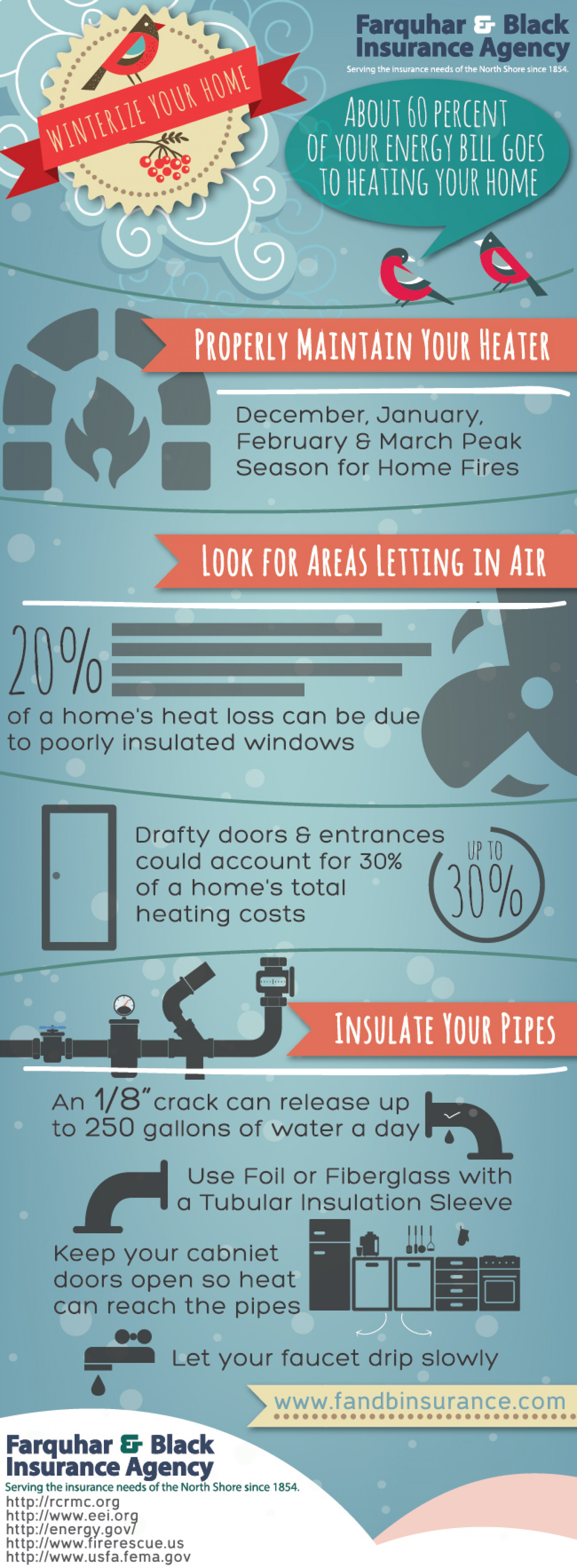 Winterize Your Home Infographic