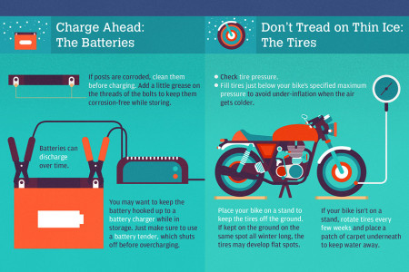 Winterize Your Motorcycle Infographic