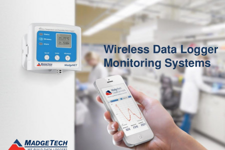 Wireless Data Logging Monitoring System Infographic