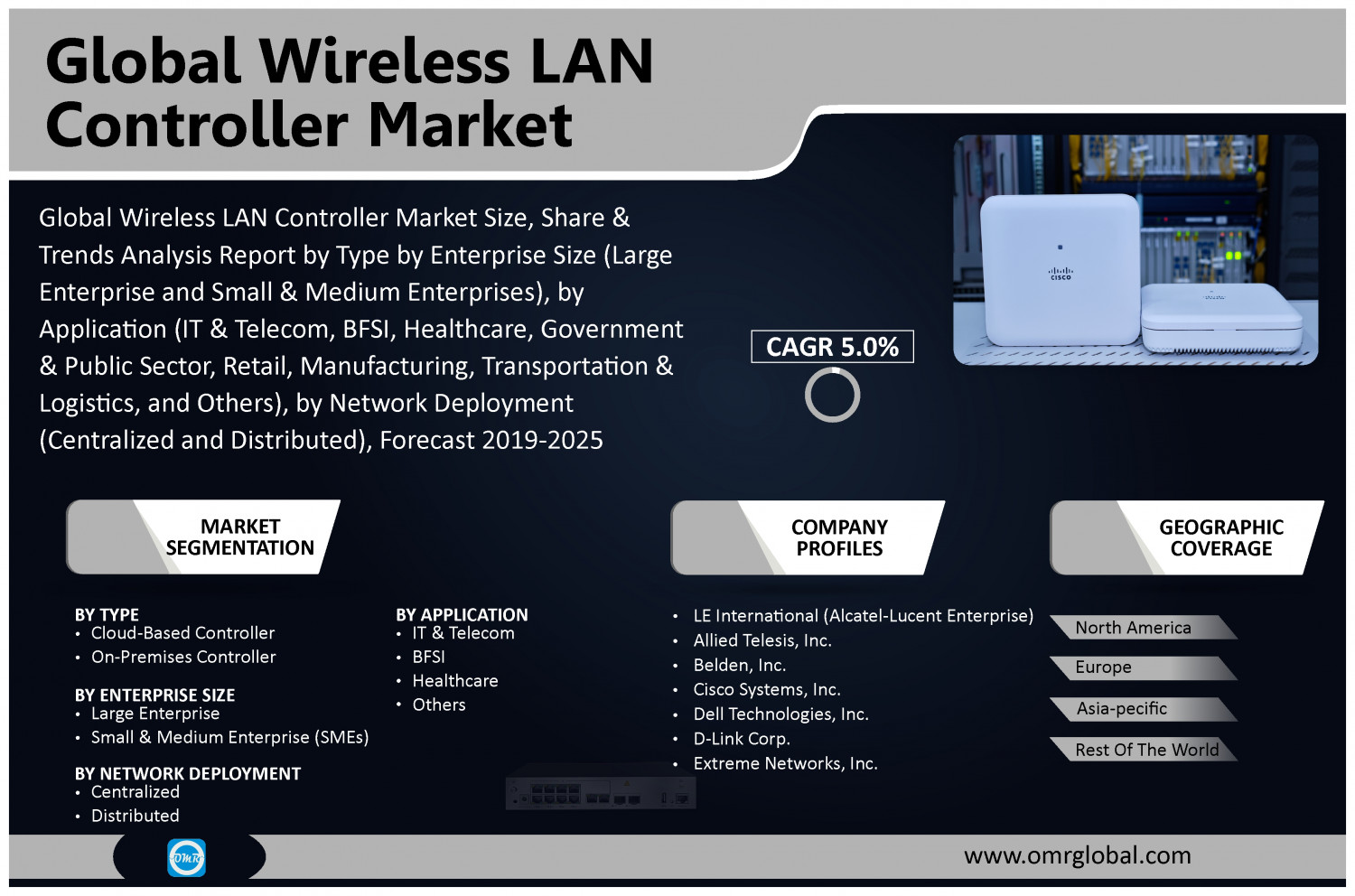 Wireless LAN Controller Market Analysis, Trends, Growth, Size, Share and Forecast 2019 to 2025Wireless LAN Controller Market Analysis, Trends, Growth, Size, Share and Forecast 2019 to 2025 Infographic