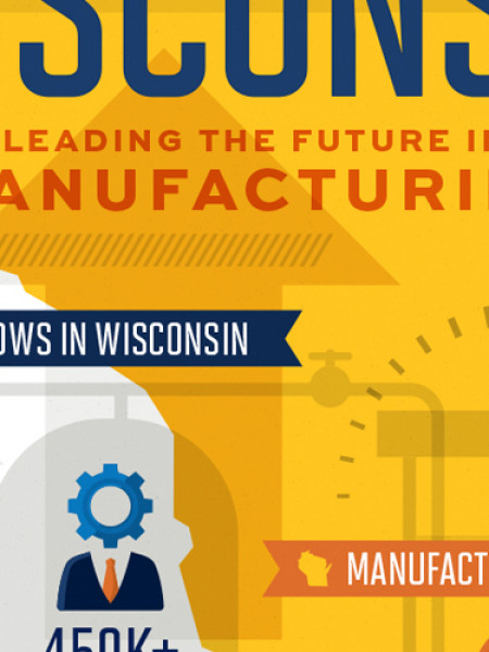 Wisconsin – Leading the Future in Manufacturing Infographic