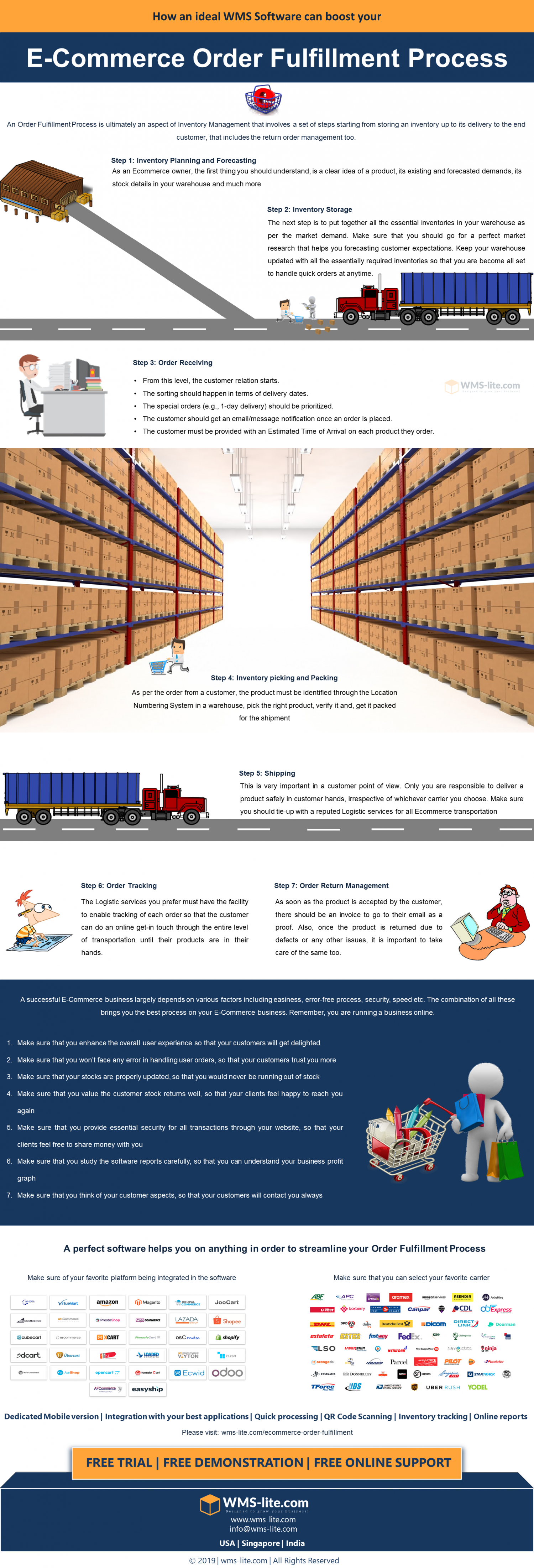 """WMS Software, """"eWMS"""", to play a major role in the recent trends of E-Commerce Order Fulfillment Process.  Infographic"""