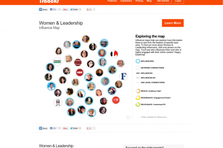 Women & Leadership Influence Map Infographic