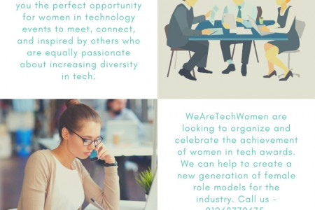 Women In Tech Podcast - WeAreTechWomen Infographic