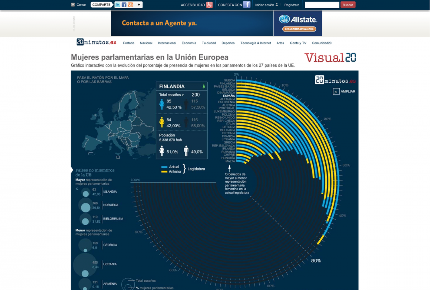 Women in UE Parliament Infographic