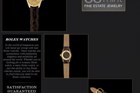 Women's Rolex Watch- Finding the Ideal Gift Infographic
