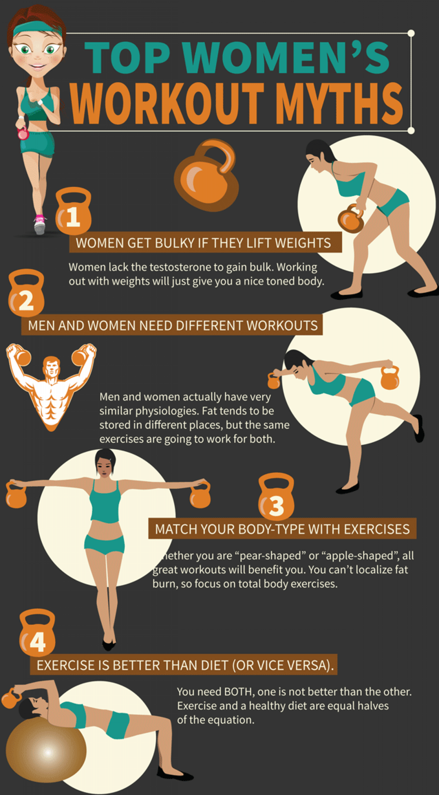 Training in the gym for women: myths and delusions 25