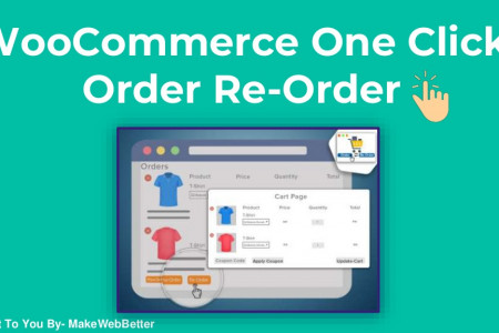 WooCommerce One Click Order Re-Order: A way to place same order again Infographic