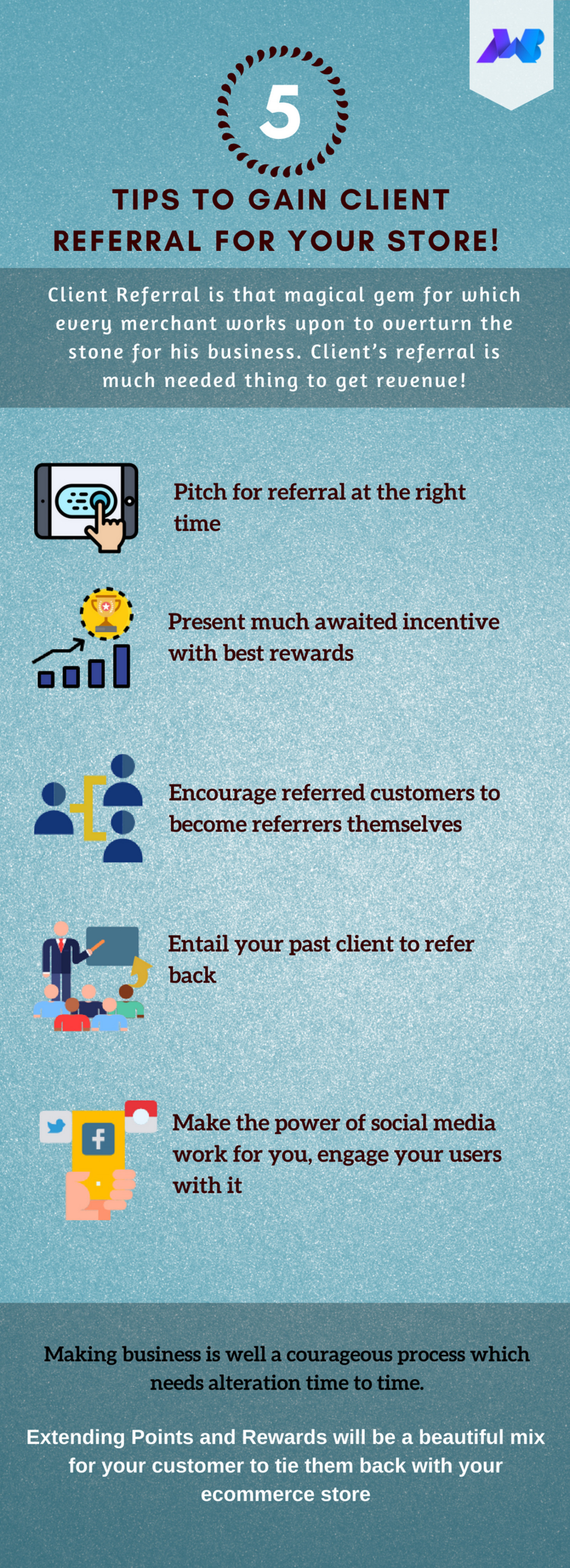 Woocommerce Points and Reward Infographic