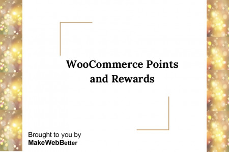 Woocommerce Points and Rewards Infographic