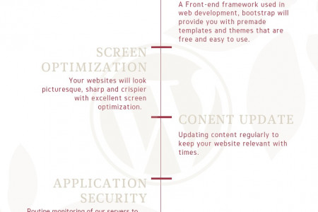 WooCommerce Support    +1-855-370-3449 Infographic