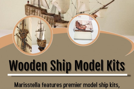 Wooden Ship Model Kits Infographic