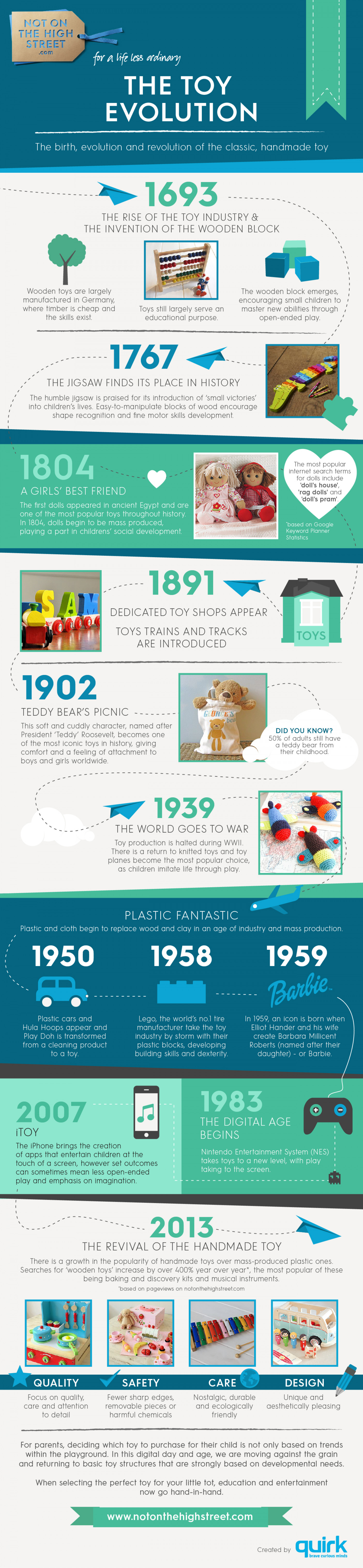 Wooden Toys are making a comeback Infographic