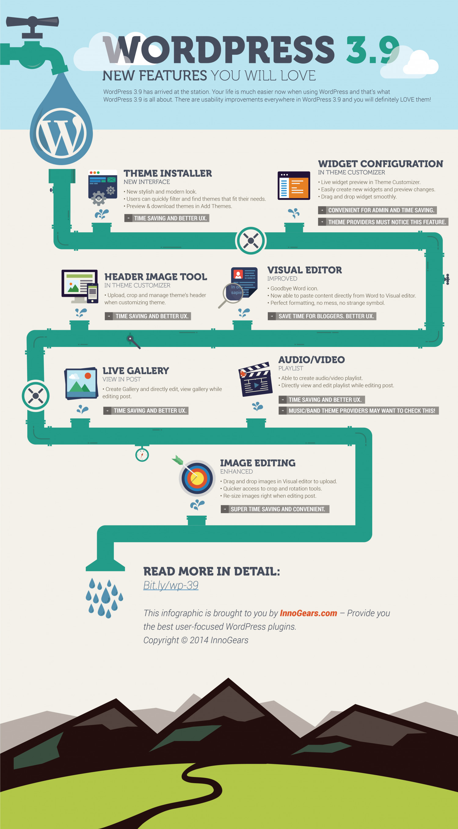 WordPress 3.9 New Features You Will Love Infographic