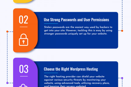 WordPress Security Tips You Need to Know! Infographic
