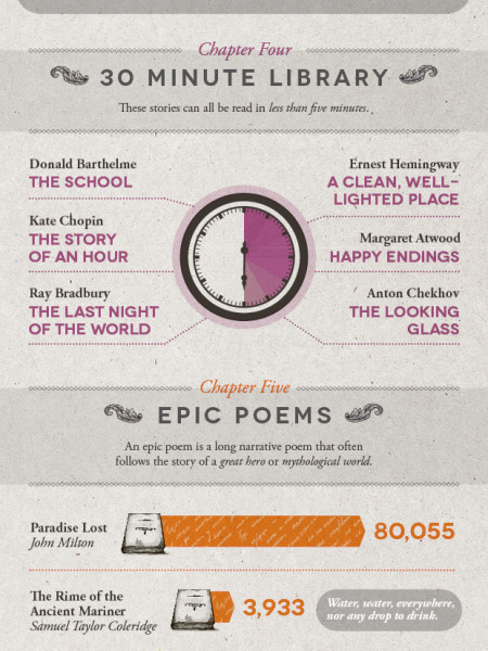 Words by Numbers Infographic
