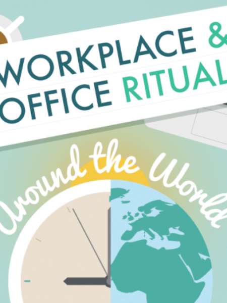 Work Etiquette around the World Infographic