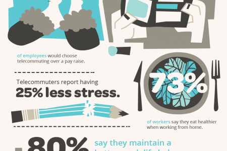 Work from Home Fridays. Join the movement! Infographic