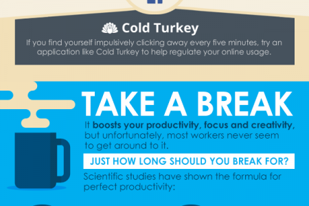 Work From Home Optimization Guide – Tips & Apps Infographic