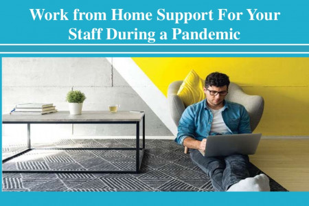 Work from Home Support For Your Staff During a Pandemic Infographic