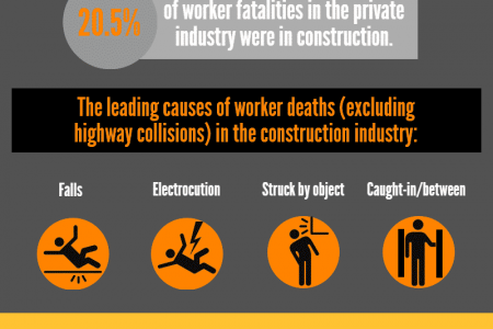 Work injuries Infographic