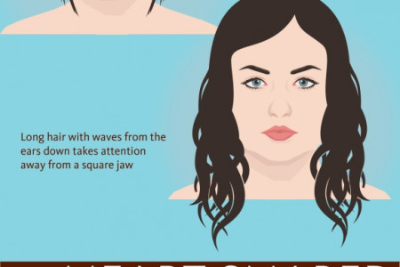 Work It: Finding a New Hairstyle Infographic