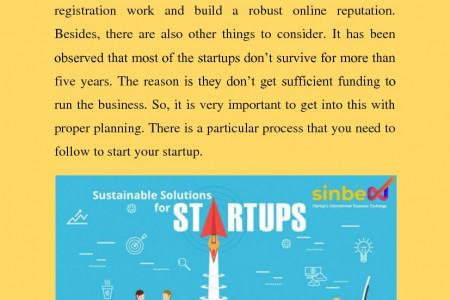 Work process for startup in india, how? Infographic