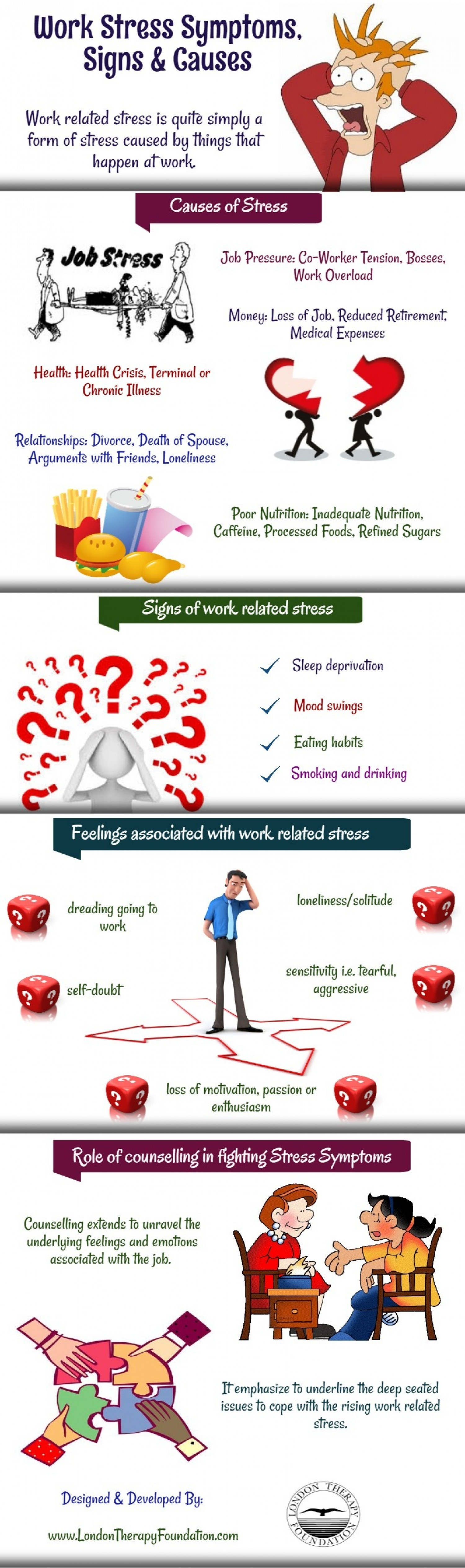 causes and effect of stress Causes and effects of stress 3 pages 704 words june 2015 saved essays save your essays here so you can locate them quickly.