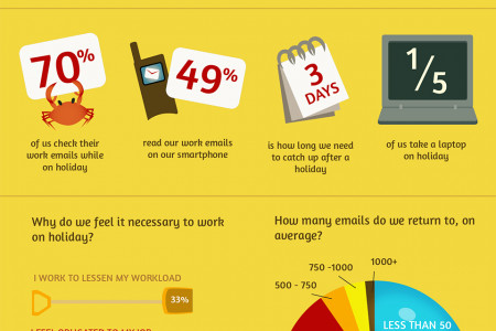 Workaholic British Holidaymakers Fail in Digital Detox Infographic