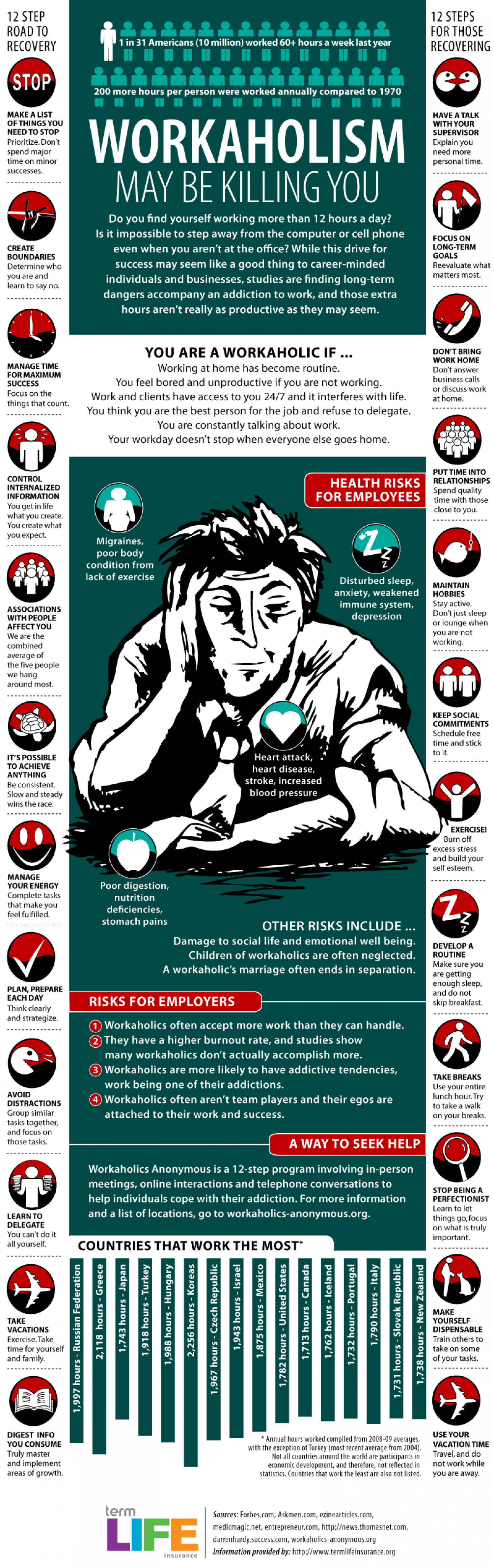 Workaholism May be Killing You  Infographic