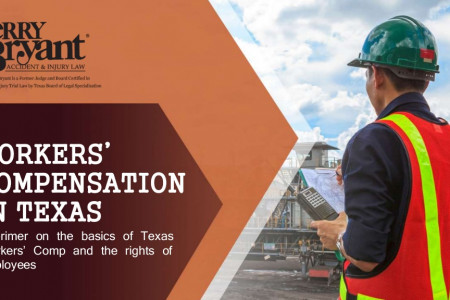 Workers' Compensation in Texas Infographic