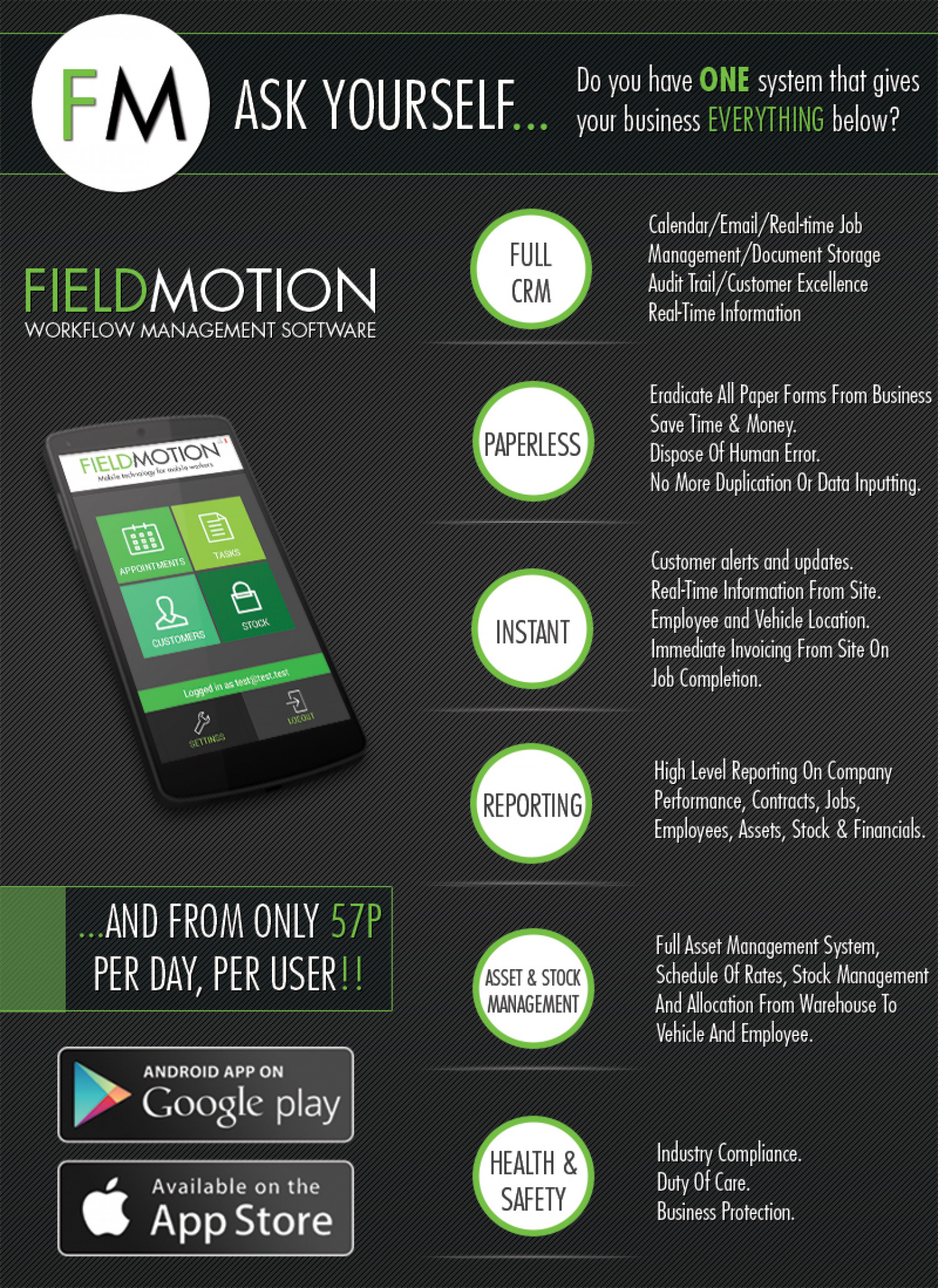 Workflow Management Software Infographic Infographic