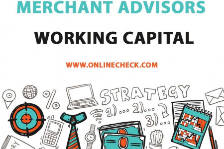 Working Capital Financing & Sources Of Working Capital Infographic