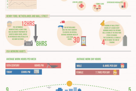 Working Day Statistics Infographic