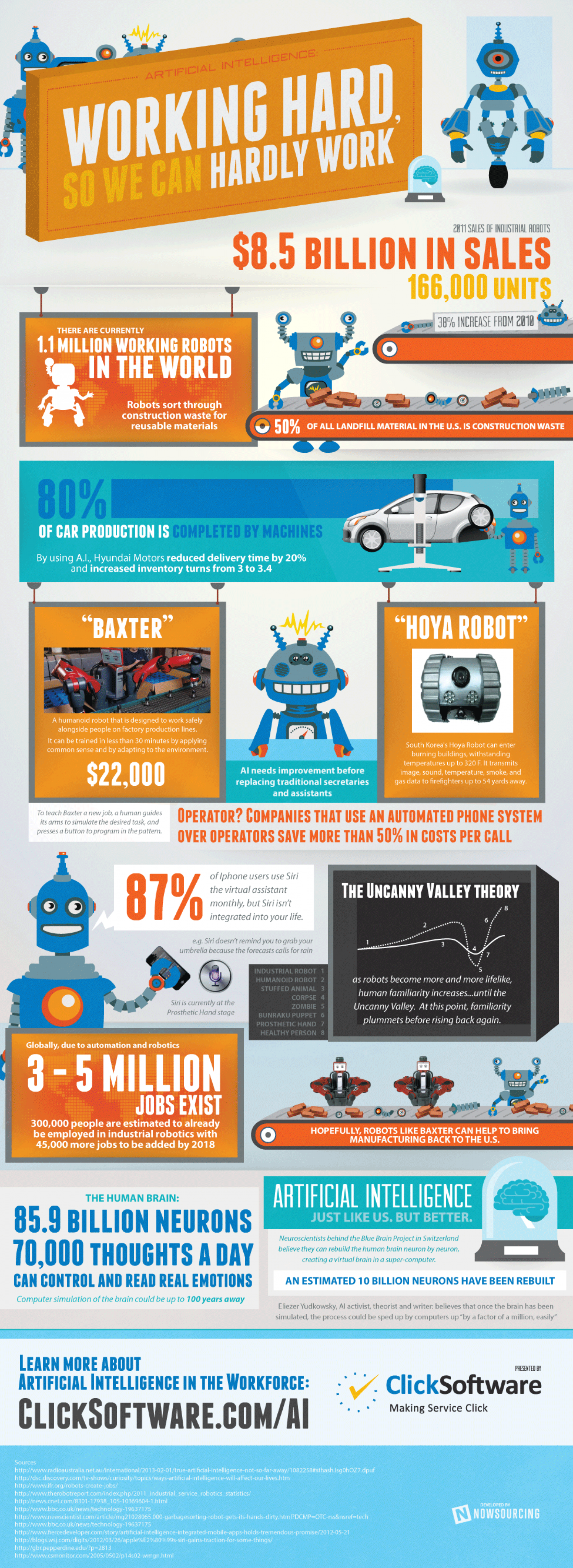 Working Hard, So We Can Hardly Work Infographic