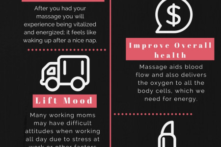 Working Moms and Massage Therapy Infographic