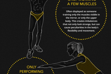 Workout Myths and Misconceptions  Infographic