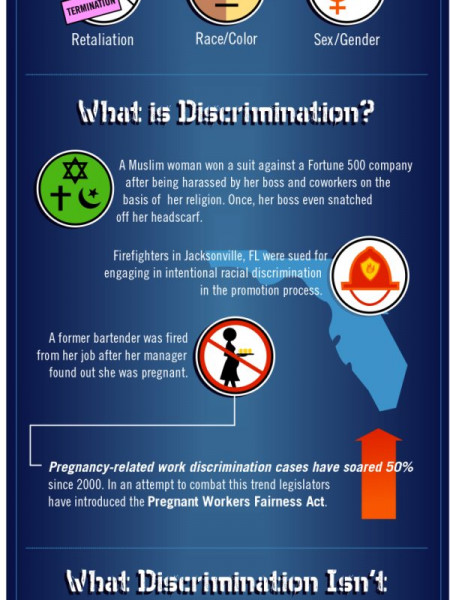 Workplace Discrimination  Infographic