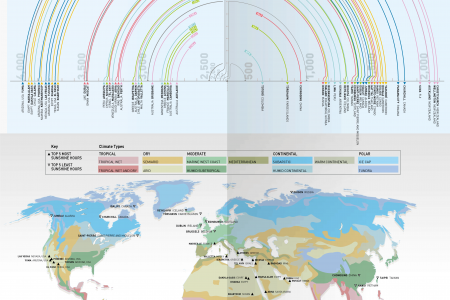 World CIties Ranked by Average Annual Sunshine Hours  Infographic