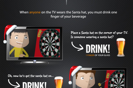 World Darts Championships Santa Hat Drinking Game!  Infographic