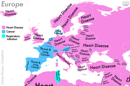 World Diseases (Europe) Infographic