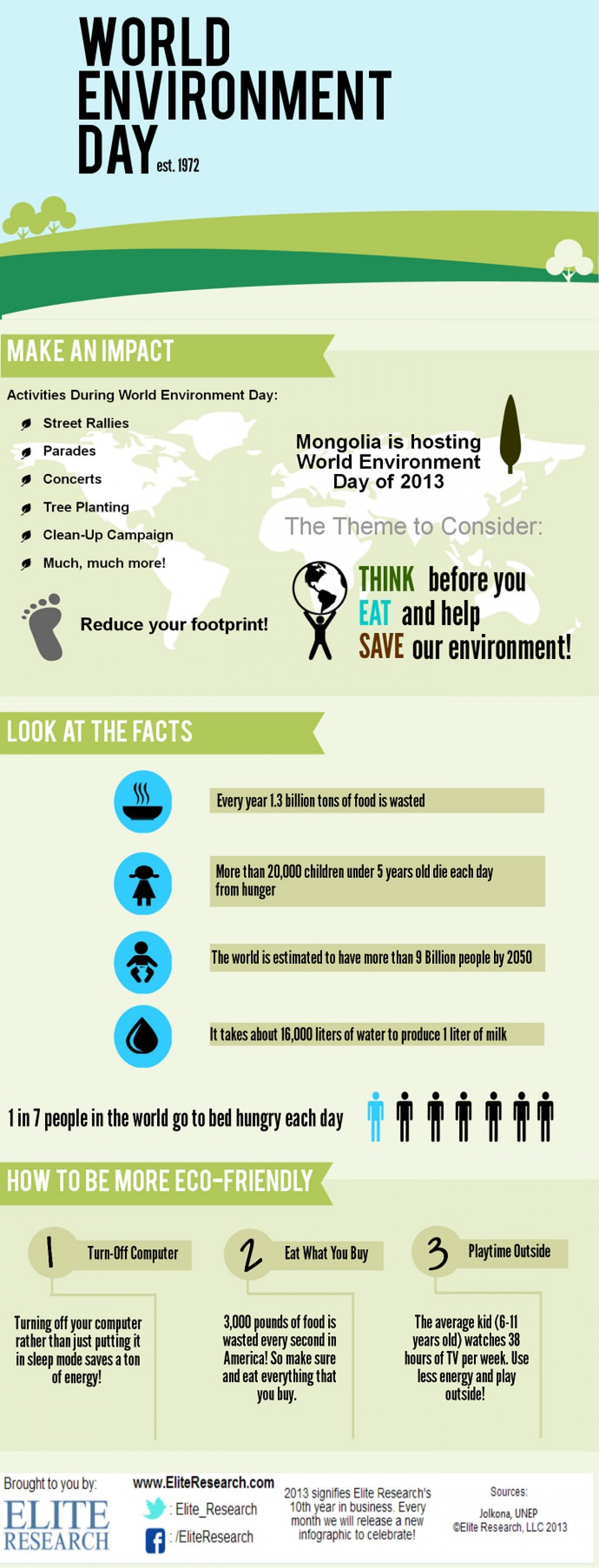 World Environment Day Infographic