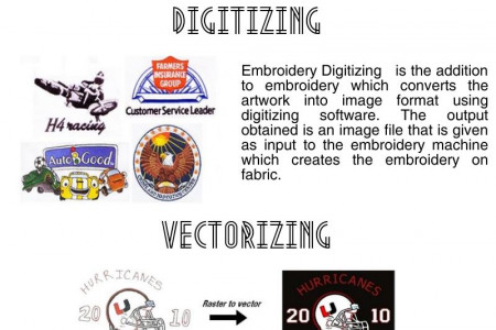 World of Embroidery Infographic