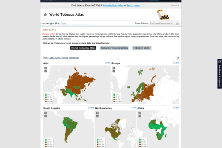World Tobacco Atlas Infographic