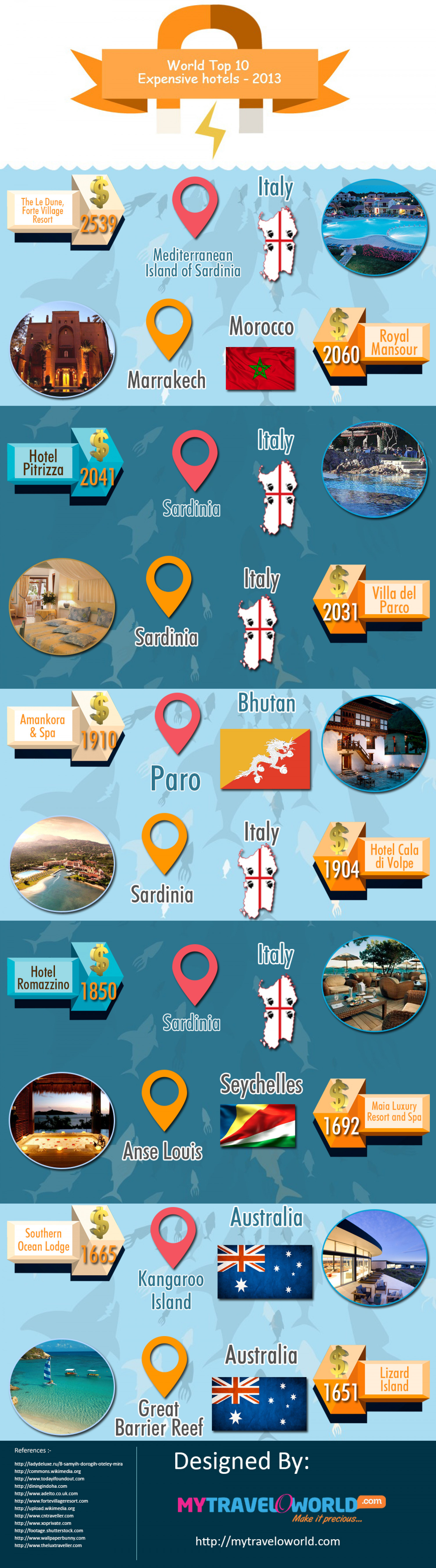 World Top 10 Expensive Hotels - 2013 Infographic