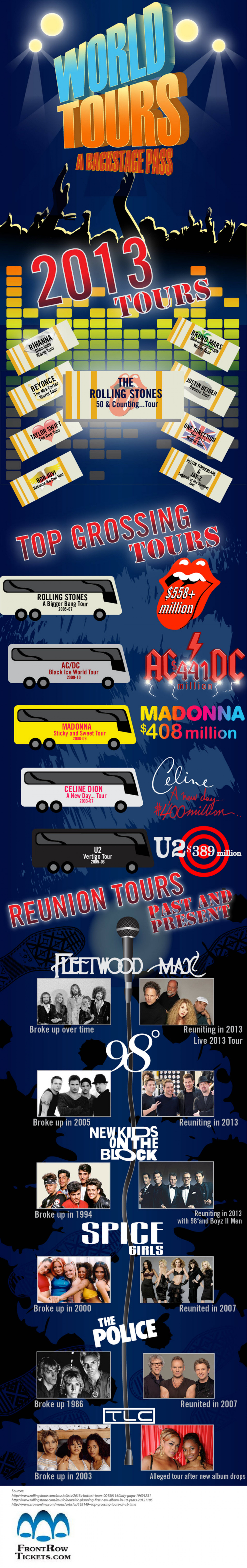 World Tours: A Backstage Pass Infographic