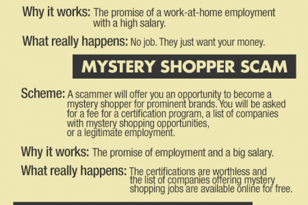 World's Biggest Job Scams You Need to Know Infographic